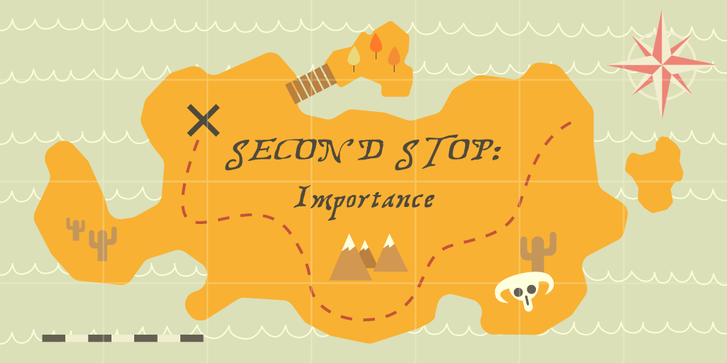 customer journey map importance