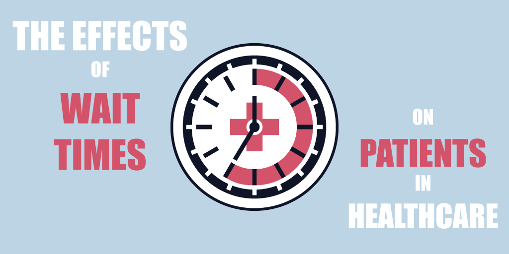 wait times in healthcare
