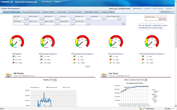 Oracle business intelligence tools with Qminder
